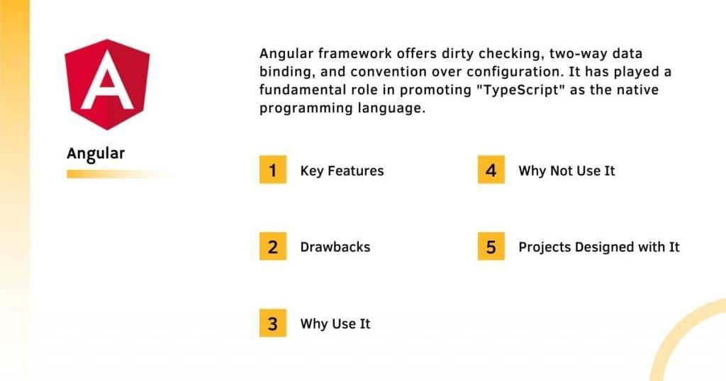 Angular Framework Image With Its Details