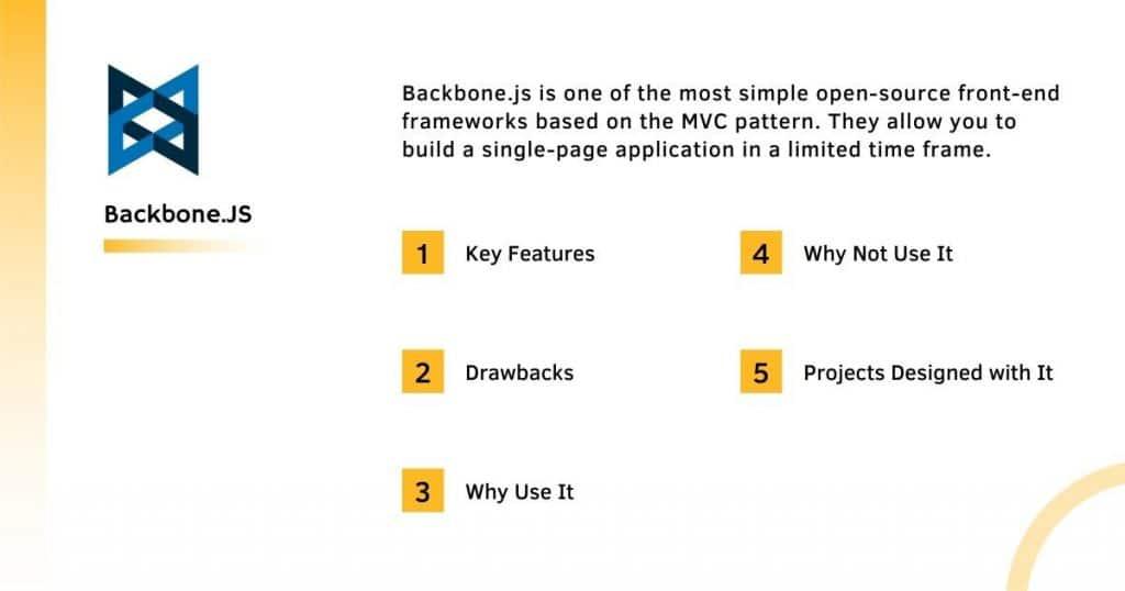 Backbone.Js Frontend Framework With it's Complete Information