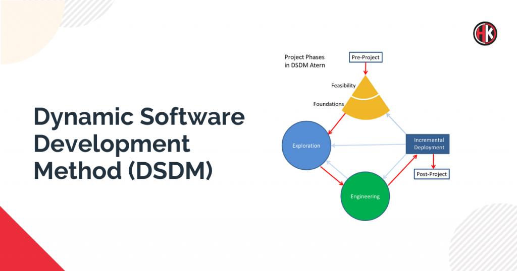 DSDM in agile Process