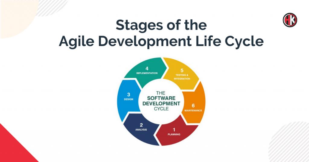 agile life cycle model Infographic