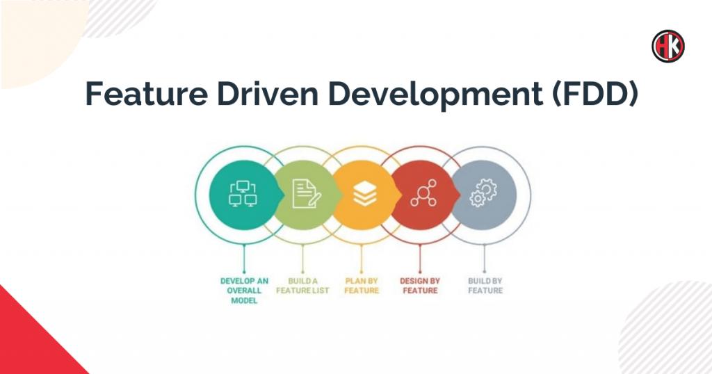 feature driven development Of agile