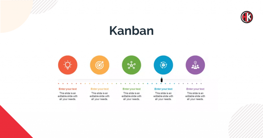 Kanban Agile Chart