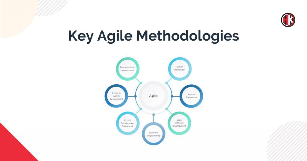 types of agile methodologies