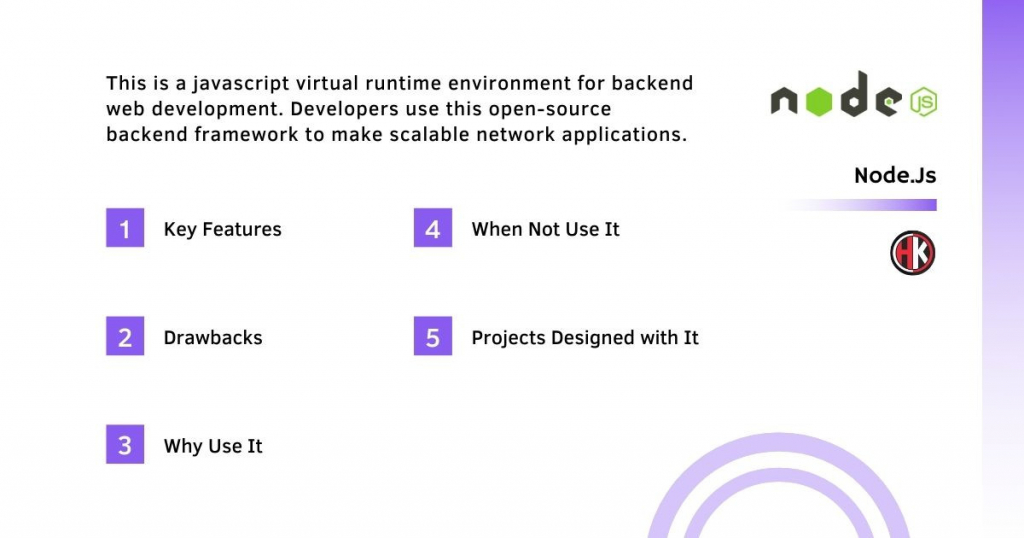 Backend framework node.js with defination