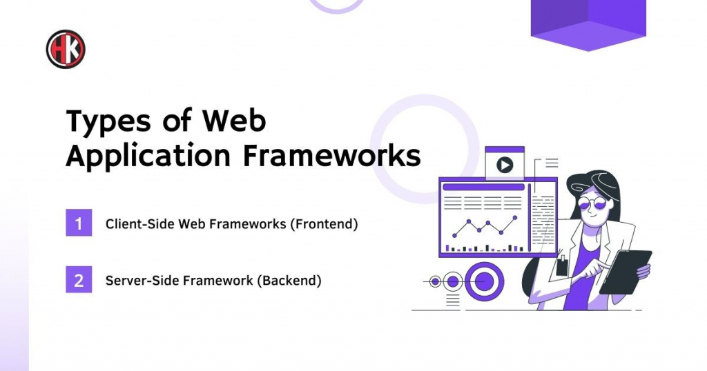 types of web application framework